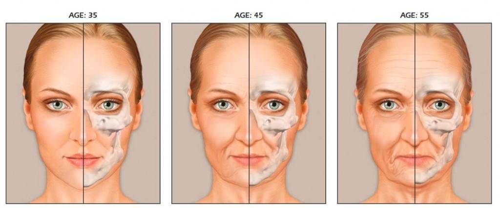 عوامل تخریبی ساختار چهره